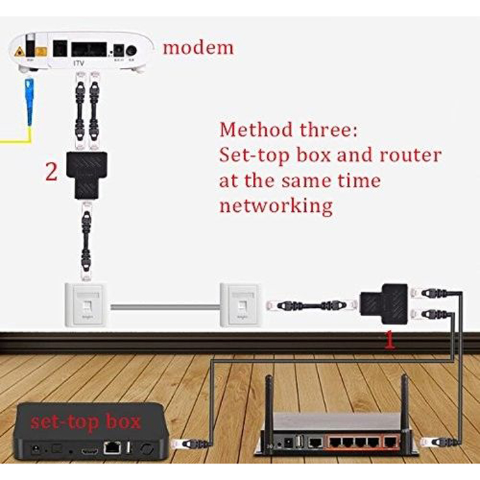 H07 rj45 Adattatore Splitter Ripartitore 8p8c Lan Ethernet Cavo di rete Cavo cat5 6